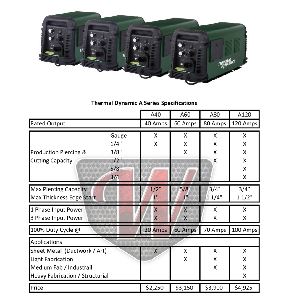 Thermal Dynamics Plasma Cutter Specifications